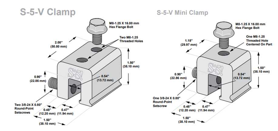 S-5-V clamps