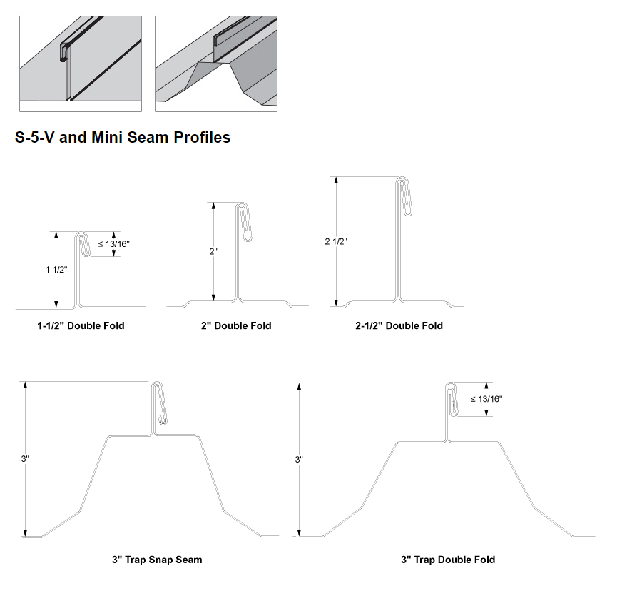 Profiles of S-5-V clamps