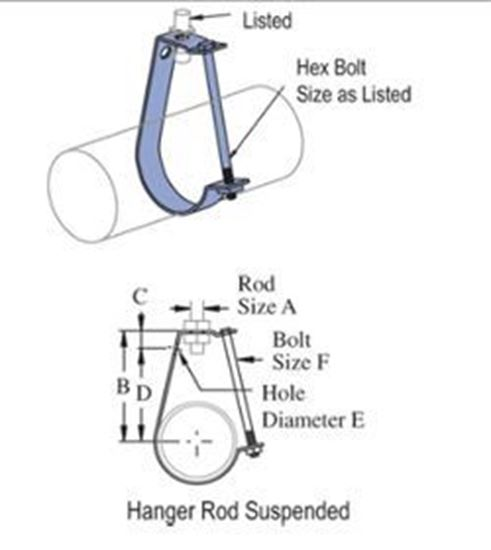 J Conduit and Pipe Hanger