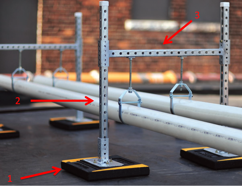 Trapeze Rooftop Pipe Supports Unistrut Service Co