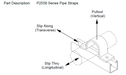 P2558 Pipe Clamp Load Data