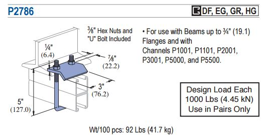 p2786-unistrut-beam-clamp