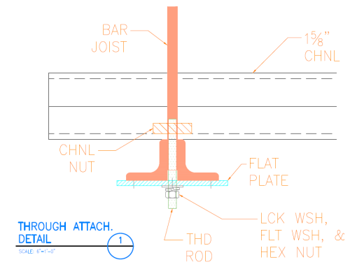 Threaded Rod Connection - Strut to Channel 3