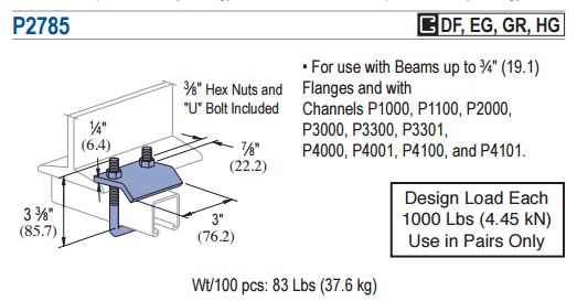 p2785-unistrut-beam-clamp