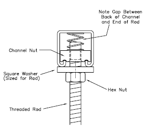 threaded rod 1