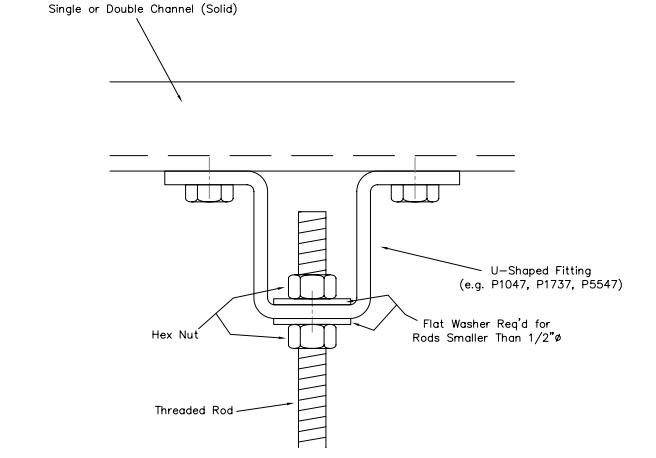 u-shaped fitting strut to channel connection