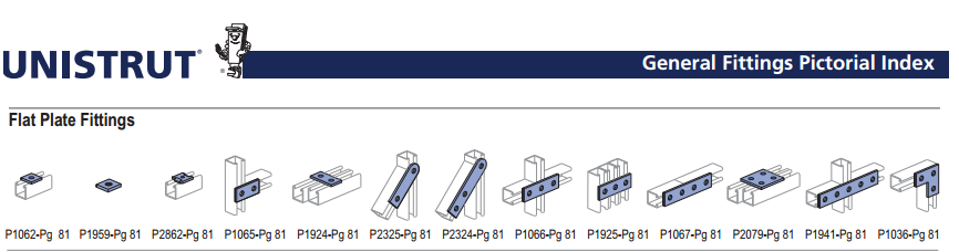 unistrut flat fittings pictorial guide